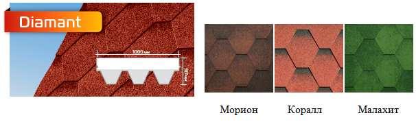 Картинки по запросу Мягкая черепица Daflex (Дафлекс)